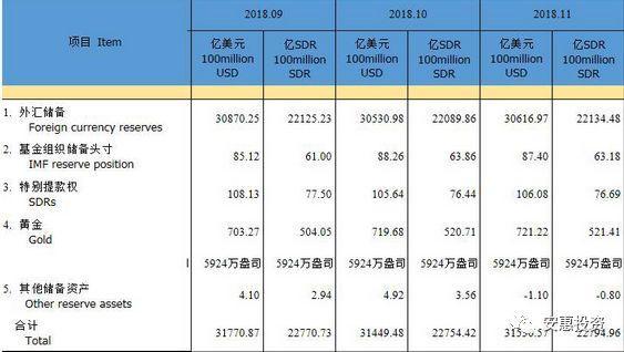 【政策要闻】数据喜报多 医药油气5G新能源汽车行业政策受关注